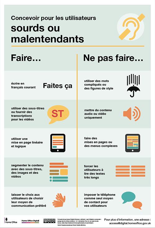 L'affiche «Faire et ne pas faire»: «Concevoir pour les utilisateurs sourds ou malentendants» (transcription ci-après)
